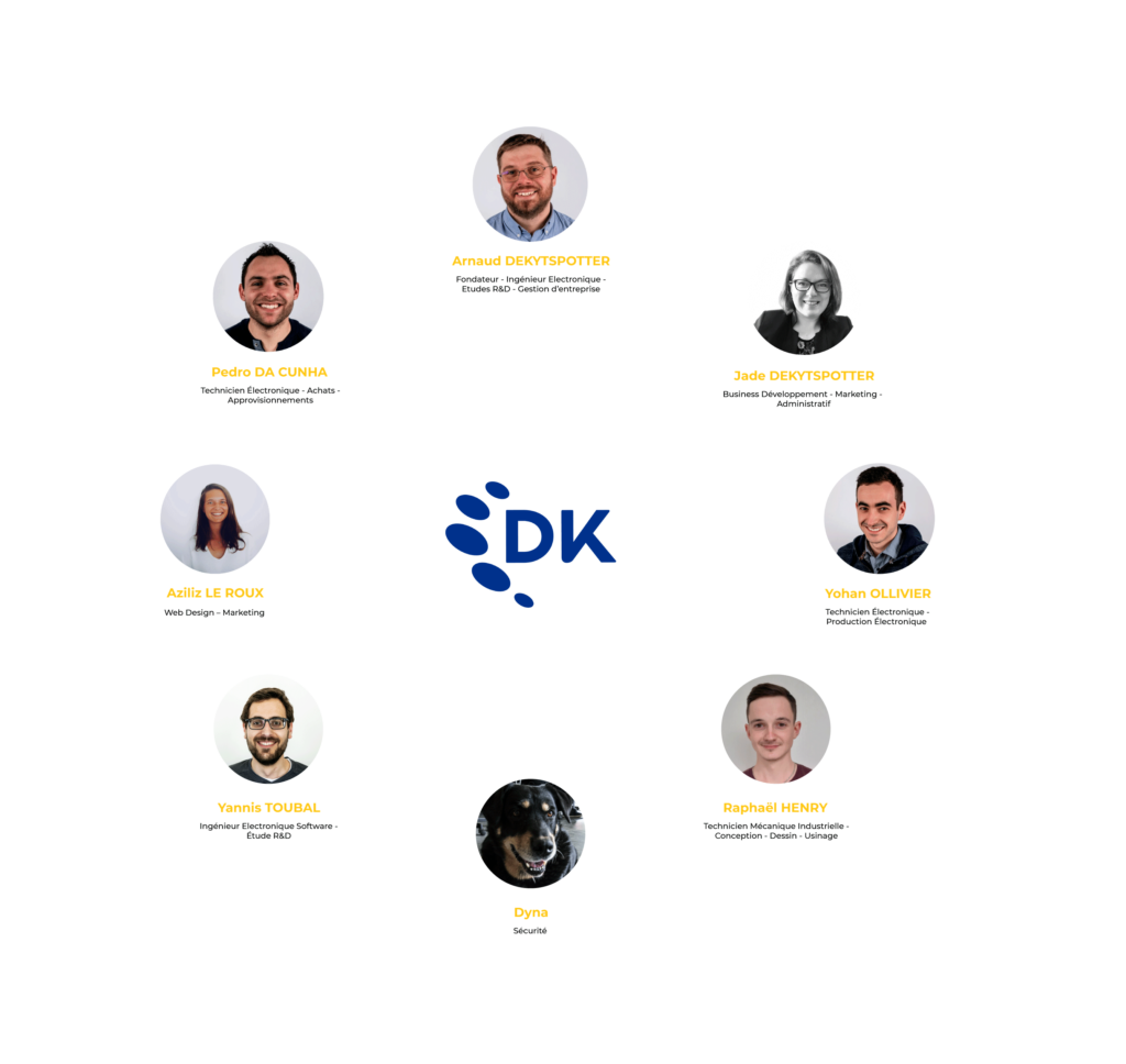 équipe dk innovation